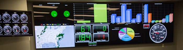 Network operations centers