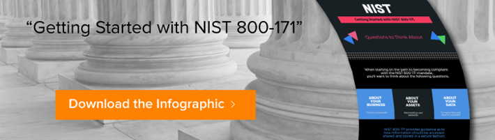 About NIST compliance